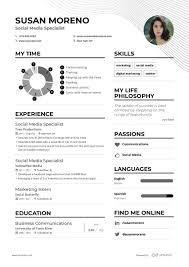 Chemist Resume Example And Guide For 2019 Chemist Resume Samples Templates Visualcv Research Velvet Jobs Quality Development 12 Rumes Examples Proposal Formulation Lab Ultimate Sample With Additional Cv For Fresh Graduate Chemistry New Inspirational Qc Job Control Seckinayodhyaco 7k Free Example