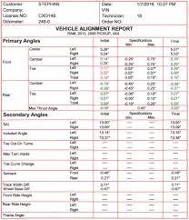 2015 Alignment Specs, HLEP PLEASE! - Dodge Cummins Diesel Forum Best 2019 Dodge Truck Review Specs And Release Date Car Price 2004 Ram 1500 Specs 2018 New Reviews By Techweirdo 2500 Image Kusaboshicom Towing Capacity Chart 2015 64 Hemi Afrosycom 2013 3500 Offers Classleading 300lb Maximum Used 2005 Crew Cab For Sale In Tampa Bay Call Chevy Silverado Vs Comparison The Diesel Brothers These Guys Build The Baddest Trucks World Dodge 1 Ton Flatbed Flatbed Photos News Body Parts Typical Rumble Bee