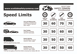 Van Drivers: Speed Limits, Overweight Vans - Scottish Driving Law Elegant 20 Pic Recovery Truck Weight Limits Mosbirtorg Child Restraint Seat Belt Laws Danville Va Official Website Illinois Limits Truck Weight For Safety Injury Chicago Lawyer 2 Coents Issues And Options Special Towing Ability Weightdistributing Hitches Still Need Spring Straight Axle Cfiguration Would Lowering Trucks Improve Our Roads Tiny House How To Calculate Weigh A Home Special Committee On Highway Weight Limits Van Drivers Speed Overweight Vans Scottish Driving Law A Guide Tire Load Range America