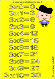 jeux de multiplication jeu de puzzle en ligne table de