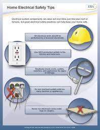 Did you know that 1 3 of people who from home electrical fires