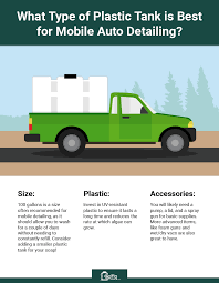 100 Advanced Truck And Auto Plastic Tanks For Mobile Detailing GoToTanks Blog