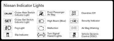 Malfunction Indicator Lamp Honda by Nissan Versa Dashboard Lights Iron Blog