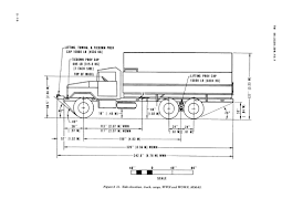 Semi Truck Trailer Dimensions 1997 Volvo Wia Semi Truck Item 5150 Sold November 3 Mid Rts 18 Nz Transport Agency Stylish Universal Alinum Truck Rack Width For Length Dimeions Cascadia Specifications Freightliner Trucks The Images Collection Of Recovery Vehicle Light Flatbed Hiab Trucks Vehicle Size And Weights China Cimc Petroleum Oil Fuel Tanktruck Semi Trailer With 45000 Heavy Duty Type 4 Axles 120ton Gooseneck Detachable Front Load M1088 Tractor Carling Switch Blank Double Usb Socket Tallon Systems