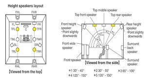 Polk Audio Ceiling Speakers Sc60 by Polk Products For Dolby Atmos U2014 Polk Audio