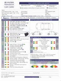 Truck Maintenance Log Excel Luxury Vehicle Maintenance Checklist ... Excel Vehicle Maintenance Log New Form Template Inspection Mplate Truck Vehicle Business Maintenance Nurufunicaaslcom Checklist Best Of Service Elegant Inspection In 2018 Truck Luxury Checklists Product Checklist Spreadsheet And Free Fleet The Ultimate Commercial Jb Tool Sales Inc Printable Forms Prentive Mplatet Mhd As Image Photo Album