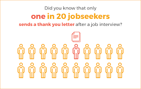 How to Write a Thank You Letter After a Job Interview