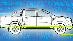100 Chevy Mid Size Truck By The Numbers 2015 Colorado Vs Tacoma Frontier New Ford Ranger
