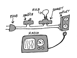powering your radio safely with a dim bulb tester