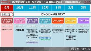 Trial Deck 9 by Vanguard G Next Upcoming News End Of The Year To 2017