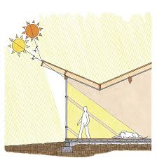 Does Passive solar Design Actually Save Energy Fine Homebuilding