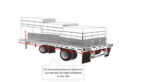 Frequently Asked Questions About Dump Truck Tarps, Tarp Systems ... Schmitz Box Inrikes Hjddomestic Height Tgf 202 Box Body Semi How Tall Is A Semi Truck Referencecom Pallet Networks Dub Eu Trailer Height Plan Ludicrous Commercial Parking Vintage At Your House Antique And Classic Mack Lowboy Is With Lower Deck These Lowboy This The Tesla Truck The Verge Nikola Motor Unveils Hydrogenpowered Tre For Europe Train Hits On Pennsylvania Road In Wyandotte Kraker Moving Floor Hydraulic Openside 425 Ex Walking Frequently Asked Questions About Dump Tarps Tarp Systems Big Vehicle That Uses Those Tires Robert Kaplinsky Height
