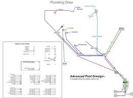 Nice Looking Swimming Pool Plumbing Design With Olympic Diagram
