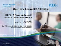 Aetna Pharmacy Management Help Desk by Icd 10 A Payer Update With Aetna U0026 United Health Group
