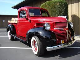 Classic Appraised Cars In San Diego, CA | Auto Appraisal Network Honest Appraisal Of Front Springs Dodge Diesel Truck 12 Vehicle Form Job Rumes Word 2018 Suv Vehicle List Us Market_page_07 Tradein Appraisal West Coast Ford Lincoln Forklift Sales Hire Lease From Amdec Forklifts Manchester Food Fast Lane Oneday Uwec Course Gives You The 1954 F100 Auto Mount Clemens Michigan 8003013886 1930 Buddy L Bgage For Sale Trade Printable Form Chapter 3 Interpretation And Application Legal Collector Car Ipections Test Drive Technologies Bid 4 U Valuations Valuation Services