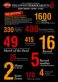 Halloween Horror Nights Auditions Tips by Halloween Horror Nights 6 By The Numbers The Resorts World