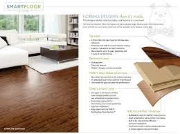 One Of The Benefits Cork Flooring Especially When Combined With A CorkPlus Backing Is Sound Deadening Qualities It Can Have