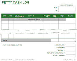 Petty Cash Log Template