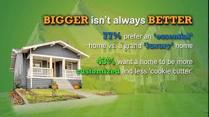The Better Homes and Gardens Real Estate