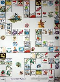 Science Board GameThis Game Which Can Be Downloaded Below Along With The Question
