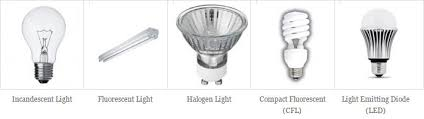 light bulbs knowing the different types corley plumbing air