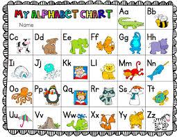 Ship Shape First Grade Alphabet Chart Freebie