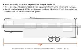 Expedition 5th Wheel Trailer RV Cover By Eevelle