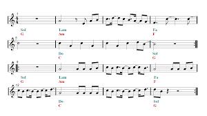 Zero Smashing Pumpkins Tab by Violin Tab Easy