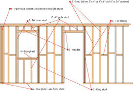 Distance Between Floor Joists by 7 Distance Between Floor Joists Australia Floor Joist Span