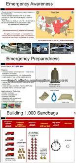 sac de inondation inondation sac inondation de contrôle de sac sac à absorber l
