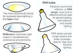 impressive led information ledlight intended for recessed light