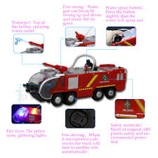 Fire Truck Toy Netcosy Squad Water Cannon Bump Action Engine With ... Amazoncom Memtes Electric Fire Truck Toy With Lights And Sirens Little People Helping Others Walmartcom State 14 Rush And Rescue Police Hook Teacher Info Just A Car Guy 1952 Seagrave Fire Truck A Mayors Ride For Parades Freds Jolly Roger Sound Of Italy Sirens Alarms Italian Sound Effects Library The Doppler Effect Equation Calculating Frequency Change Siren 028 Free Download Youtube Funerica Sounds Print Educational Coloring Pages Giving