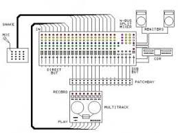 Studio Wiring Setup For Home Recording And Mixing Split Console Rh Com Diagram