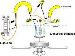 Hunter Ceiling Fan Wiring Diagram Red Wire by Wiring A Ceiling Fan And Light Pro Tool Reviews