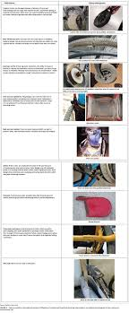 Developing Product Quality Standards For Wheelchairs Used In Less ... Coverking Saddle Blanket Customfit Seat Covers 2pcs Premium Fniture Armrest Cover Sofa Couch Chair Arm Protectors Stretchy Indigo Tucan Duvet Cover Chun Yi 2piece Stretch Jacquard Spandex Fabric Wing Back Wingback Armchair Slipcovers White Denim Shorts 6pcs Elastic Stretchable For Ding Room Home Party Hotel Wedding Ceremony Removable Washable Protector Slipcover Alexa Ii Slipcover Sofa Outdoor Patio Ikea Custom Maker Comfort Works How To Reupholster A Truck Avoid Getting Deepvein Thrombosis On Longhaul Flight Wear High Waisted Jeans With Pictures Wikihow
