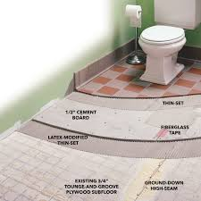 11 Creative Ideas For Small Bathroom Makeovers Top House Designs