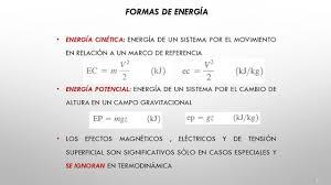 Calaméo La Energía Esquema Tema 4