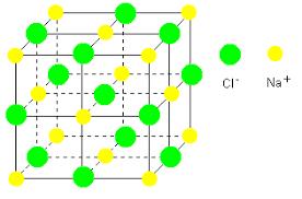 le de cristal de sel 1 s chimie 3 solutions electrolytiques concentrations