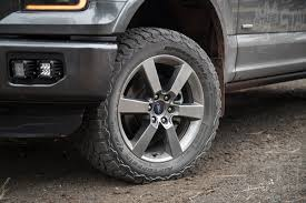 LT285/55R20 BF Goodrich All-Terrain T/A KO2 Off-Road Tire BFG03638 Suv And 4x4 All Season Terrain Off Road Tyres Tyre Bfgoodrich Allterrain Ta Ko2 Tires Bfg Light Truck Tire Reviews Honrsboardscouk Amazoncom Allterrain Radial Aggressive Sidewall Best Resource Pirelli Tires Really The Cadian King Challenge 14 For Your Car Or In 2018 American Bathtub Refinishers Lt26575r16e 3120r Walmartcom Pit Bull Pbx At Hardcore Lt Radial Tires Onroad Quirements And Desert Racing Review Scorpion Plus