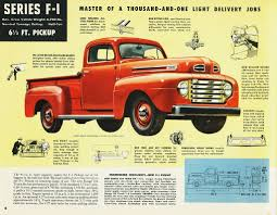 All Sizes | 1948 Ford F-1 Pickup | Flickr - Photo Sharing! | FORD ... 1948 To 1950 Ford F1 For Sale On Classiccarscom Pickup Truck Original Flathead V8 Superb And Original Repete88 F150 Regular Cab Specs Photos Modification Rick Design Teaser Youtube F100 Rat Rod Patina Hot Shop Press Photo Usa Covers The Flickr Pickup Abs Hood Insulation Kits 194852 F2 195356 Progress Is Fine But Its Gone Too Long Abandoned All Older Frame Off Restoration Beautiful Truck Cars Fordtruck194860 Pinterest Trucks
