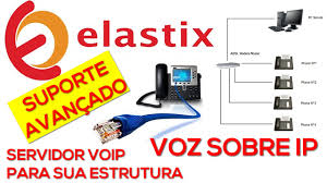 ELASTIX APRESENTAÇÃO PABX VOIP LINUX - YouTube O Ppca Voip Ou Ip Sip T46g Telefone Para Skype For Business Wetalkit 9to5toys Last Call Ooma Phone W Bluetooth 90 Galaxy Tab 3 Phoning It In The Dirty Secret Of Calling And How Will Product Review Office System The Droid Lawyer Voip System Compare Prices At Nextag Como Usar 5 Passos Com Imagens Wikihow Amazoncom Service Internet Calling On S4 Youtube Iphone 6