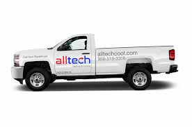 Alltech Heating & Cooling - Best HVAC Service In The RGV