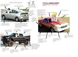 Virgin Car And Truck Owner Vs. CHAD EL CAMINO OWNER : Virginvschad Truck Versus Race Car Track Battle Outcome Is Impossible To Predict Dually Vs Nondually Pros And Cons Of Each Tow Truck Accident In Evansville One Killed Car Crash South Fayetteville Durham Beamng Drive Trucks Vs Cars 1 Youtube On I15 Results 120 Feet Cable Barrier The Virgin Chad Virginvschad Small Unique Anti Tank Gun Enthill Suvs For Family Travel Which Better Vehicle Hq Update Fire Accident Cleared Fatal Motorcycle Rv Fire Occur Comparison Gmc Sierra At4 A Solid Alternative To Ford F