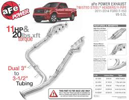 AFe Power New Products; 2011-2014 Ford F-150 V8-5.0L Shorty Headers ... Hooker Truck Force 50state Legal Headers For 32005 57l Hemi 6772 Abody Products Performance Afe Power Amazoncom Flowtech 31500flt Ceramic Automotive Gibson Exhaust Systems Mufflers Tips Metal Mulisha American Racing Now Has Your Amc Header Needs Covered Doug Thorley Triy Headers The Best Heavy Trucks Made 11966 Chevygm Ls Swap Long Tube 48l62l Twisted Steel Ypipe Street Series Sanderson Blockhugger Sbc 5870 Full Size Gm Car 5572