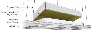 Soundproof Above Drop Ceiling by Improve Your Grid Ceilings Sound Isolation Company
