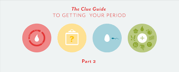 Shedding Uterine Lining During Period by Part 2 The Clue Guide To Getting Your Period U2013 Clued In U2013 Medium