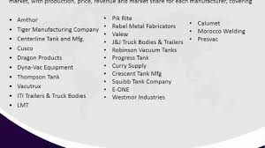 Global Vacuum Truck Body Market Growth & Opportunities 2021 - YouTube