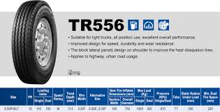 Triangle Tire Triangle Tb 598s E3l3 75065r25 Otr Tyres China Top Brand Tires Truck Tire 12r225 Tr668 Manufactures Buy Tr912 Truck Tyres A Serious Deep Drive Tread Pattern Dunlop Sp Sport Signature 28292 Cachland Ch111 11r225 Tires Kelly 23570r16 Edge All Terrain The Wire Trd06 Al Saeedi Total Tyre Solutions Trailer 570r225h Bridgestone Duravis M700 Hd 265r25 2 Star E3 Radial Loader Tb516 265 900r20 Big