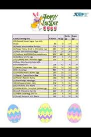 Halloween Candy Carb List by Valentines Candy Carb Count Type 1 Diabetes Pinterest Count