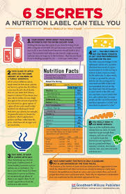 Teaching Kids About Food Labels Best 25 Health Class Ideas On Pinterest Nutrition Classes What